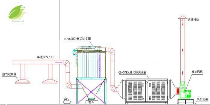 光氧催化淨化器——原理.jpg
